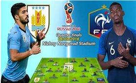 Dự đoán tỉ số World Cup hôm nay (6/7): Uruguay hòa Pháp?
