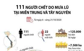 111 người chết do mưa lũ tại miền Trung và Tây Nguyên