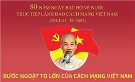 80 năm Ngày Bác Hồ về nước: Đưa cách mạng Việt Nam đến toàn thắng