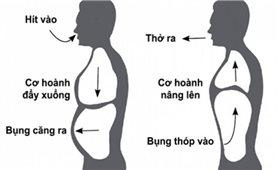 Tập luyện nâng cao sức khỏe hệ hô hấp trong mùa dịch COVID-19