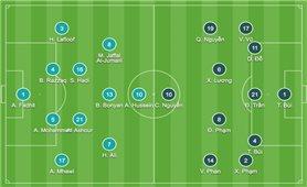 Link xem trực tiếp và đội hình xuất phát của U23 Việt Nam vs U23 Iraq