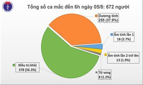 Thêm 2 ca mắc mới COVID-19 ở Quảng Nam