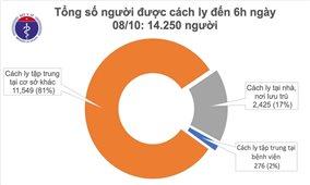 36 ngày Việt Nam không có ca mắc COVID-19 ở cộng đồng