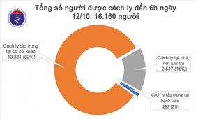 Việt Nam bước sang ngày thứ 40 không có ca mắc COVID-19 trong cộng đồng