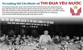 Tư tưởng Hồ Chí Minh về thi đua yêu nước