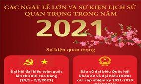 Các ngày lễ lớn và sự kiện lịch sử quan trọng trong năm 2021
