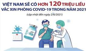 Bộ Y tế: Việt Nam sẽ có gần 125 triệu liều vaccine COVID-19 trong năm 2021