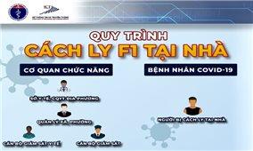 TP. Hồ Chí Minh: Thí điểm giải pháp quản lý, giám sát cách ly tại nhà