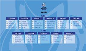 Vòng loại U23 châu Á 2022: U23 Việt Nam cùng bảng với U23 Myanmar và U23 Đài Loan (Trung Quốc)