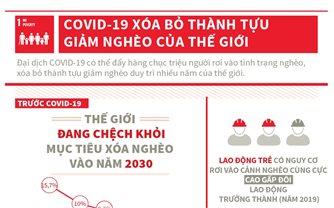 COVID-19 xóa bỏ thành tựu giảm nghèo của thế giới