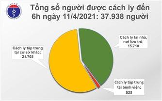 Hơn 58.200 người Việt đã tiêm vaccine COVID-19