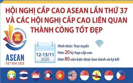 Hội nghị cấp cao ASEAN lần thứ 37 thành công tốt đẹp