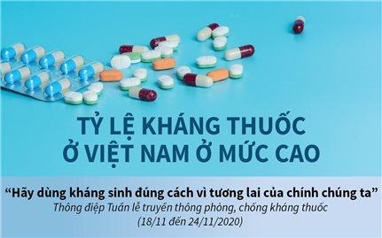 Tỷ lệ kháng thuốc ở Việt Nam ở mức cao