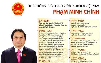 Thủ tướng Chính phủ Việt Nam Phạm Minh Chính