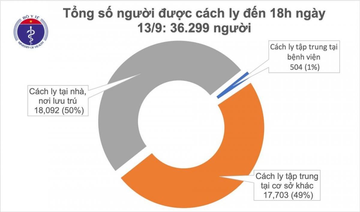 Chiều 13/9, Việt Nam có thêm 3 ca mắc COVID-19 được cách ly sau khi nhập cảnh 1