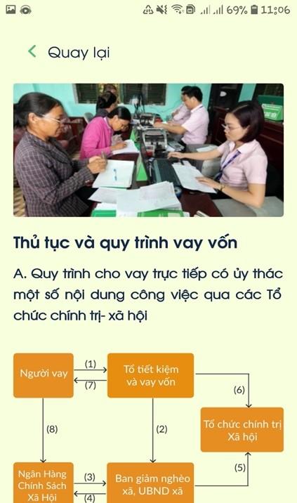 Chi nhánh NHCSXH TP. Hà Nội: Phổ biến ứng dụng giáo dục tài chính trên điện thoại 4