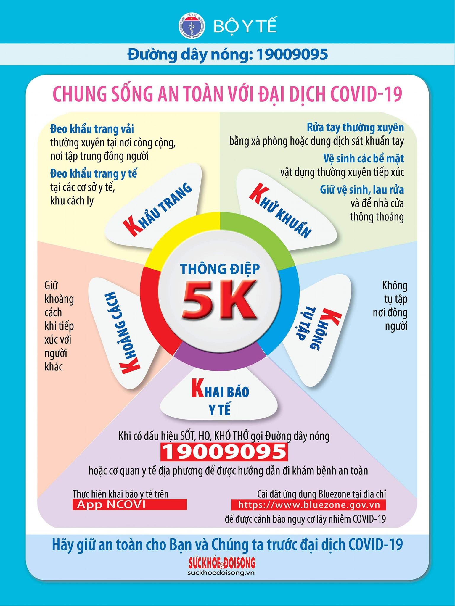 Nghiêm túc thực hiện các biện pháp phòng bệnh theo thông điệp 5K của Bộ Y tế