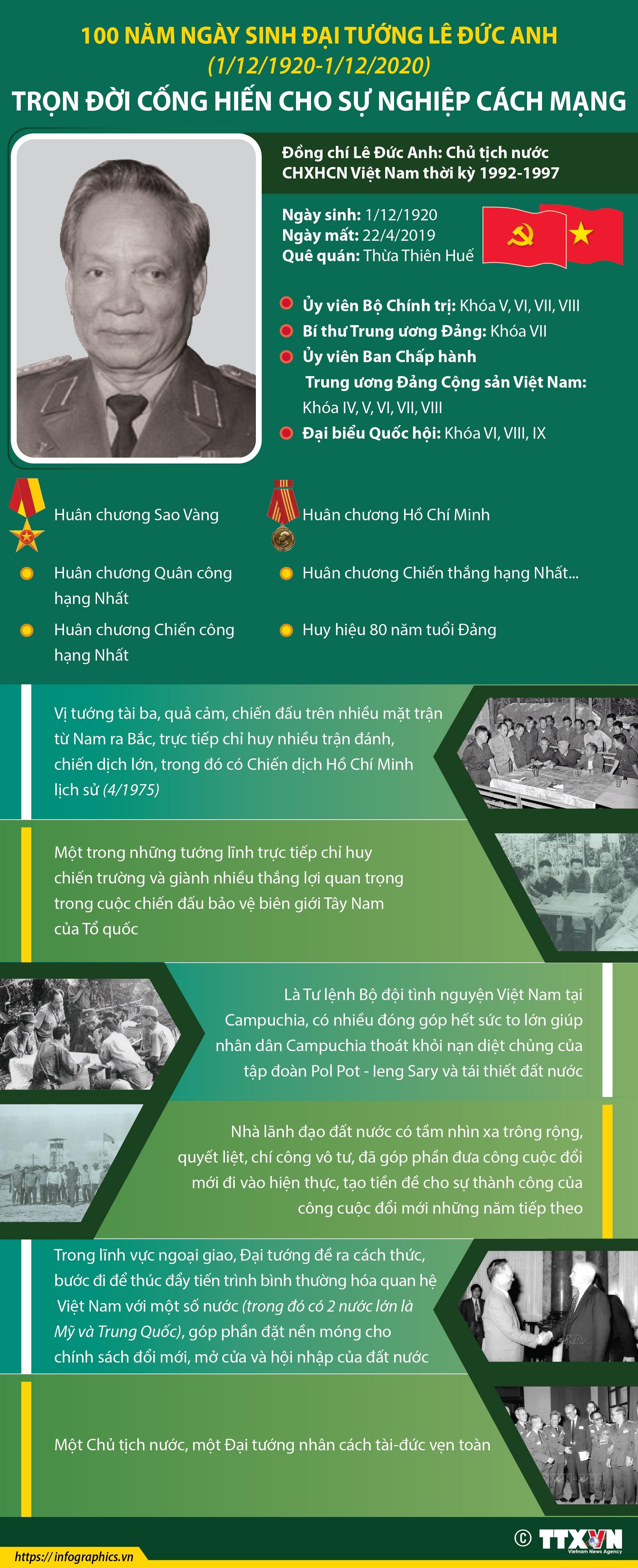 100 năm ngày sinh Đại tướng Lê Đức Anh: Trọn đời cống hiến cho sự nghiệp cách mạng