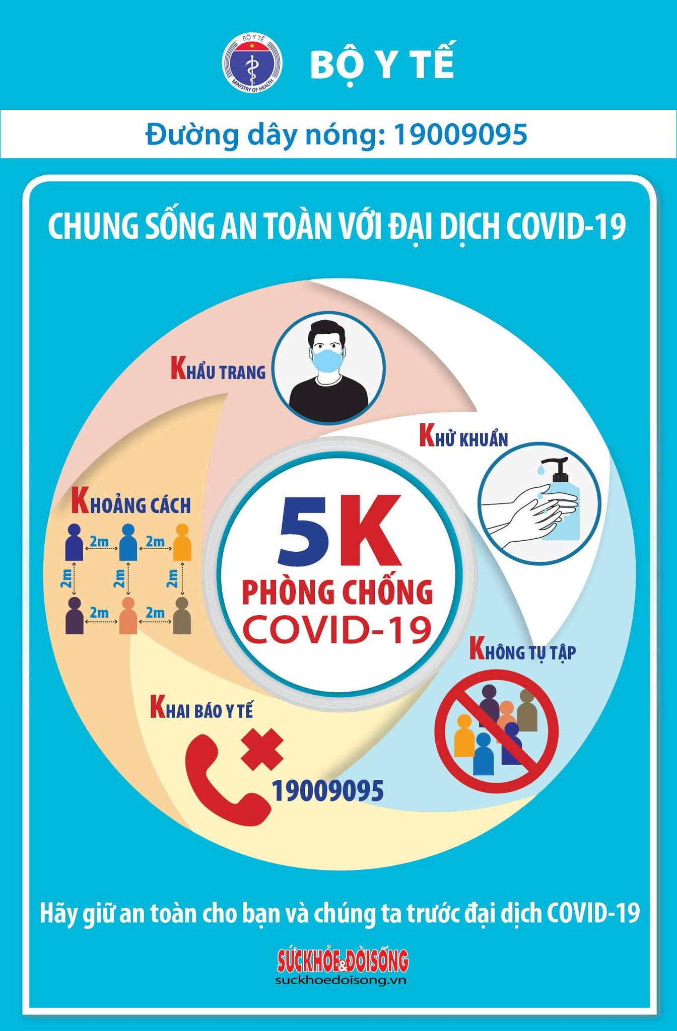 Mỗi người dân cần tuân thủ thông điệp 5k của Bộ y tế khuyến cáo