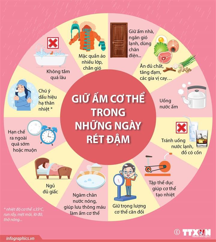 Bộ Y tế hướng dẫn ứng phó rét đậm, rét hại, nhất là với người già, trẻ em 1