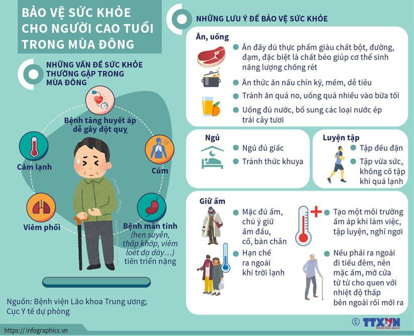 Bộ Y tế hướng dẫn ứng phó rét đậm, rét hại, nhất là với người già, trẻ em 3