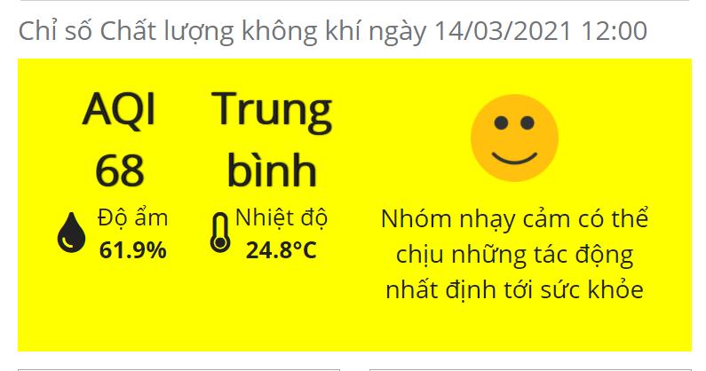Chỉ số chất lượng không khí tại Hà Nội