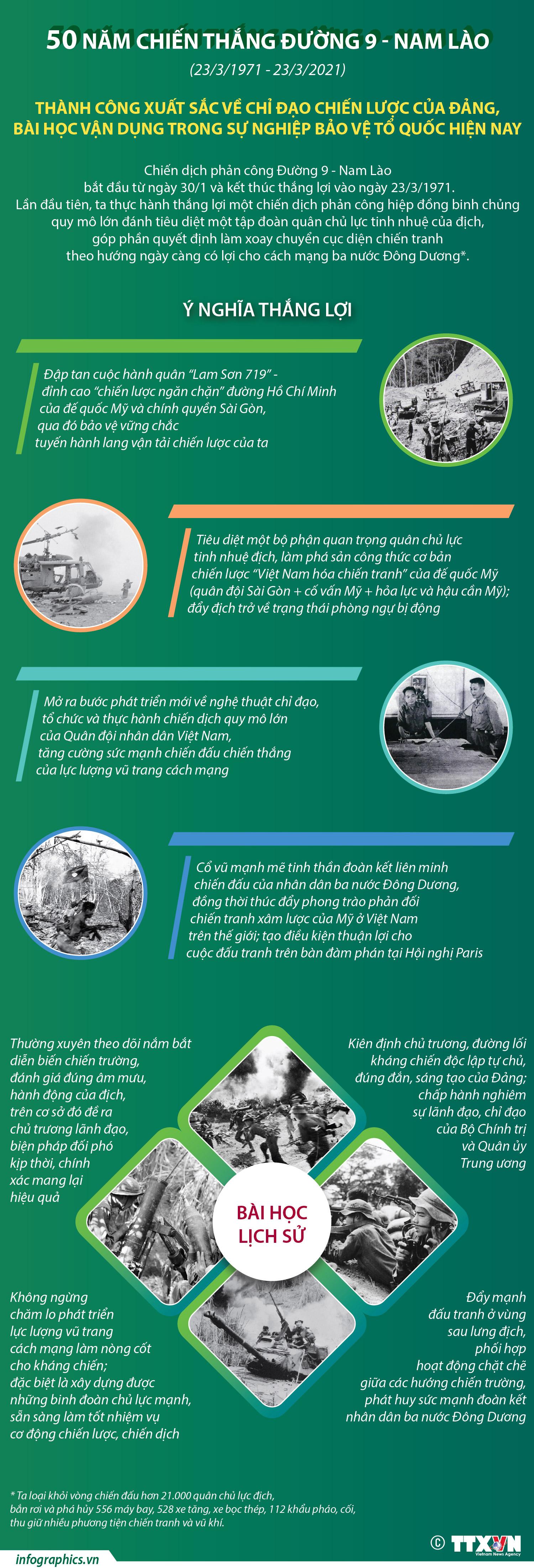 50 năm chiến thắng Đường 9 - Nam Lào: Ý nghĩa thắng lợi và bài học lịch sử