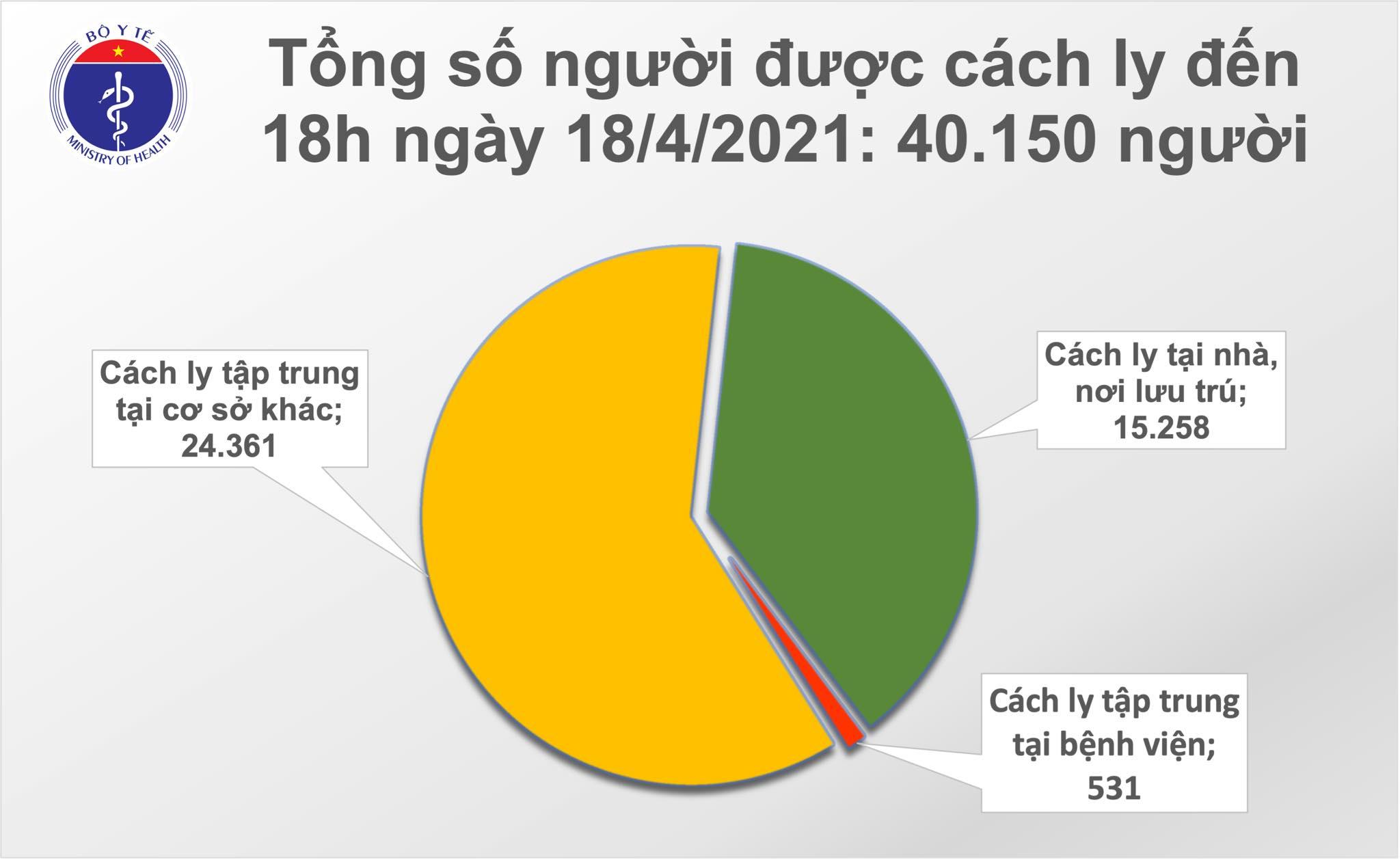 Chiều 18/4: Thêm 3 ca mắc COVID-19 tại Hoà Bình, Bắc Ninh và Khánh Hoà 1