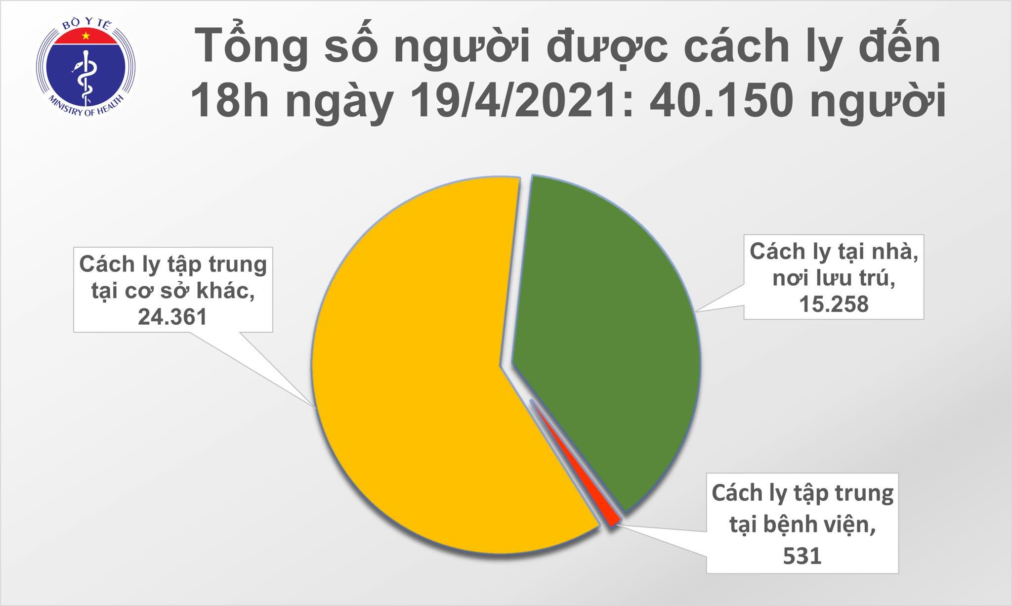 Chiều 19/4: Thêm 6 ca mắc COVID-19 tại Tây Ninh và 3 địa phương khác 1
