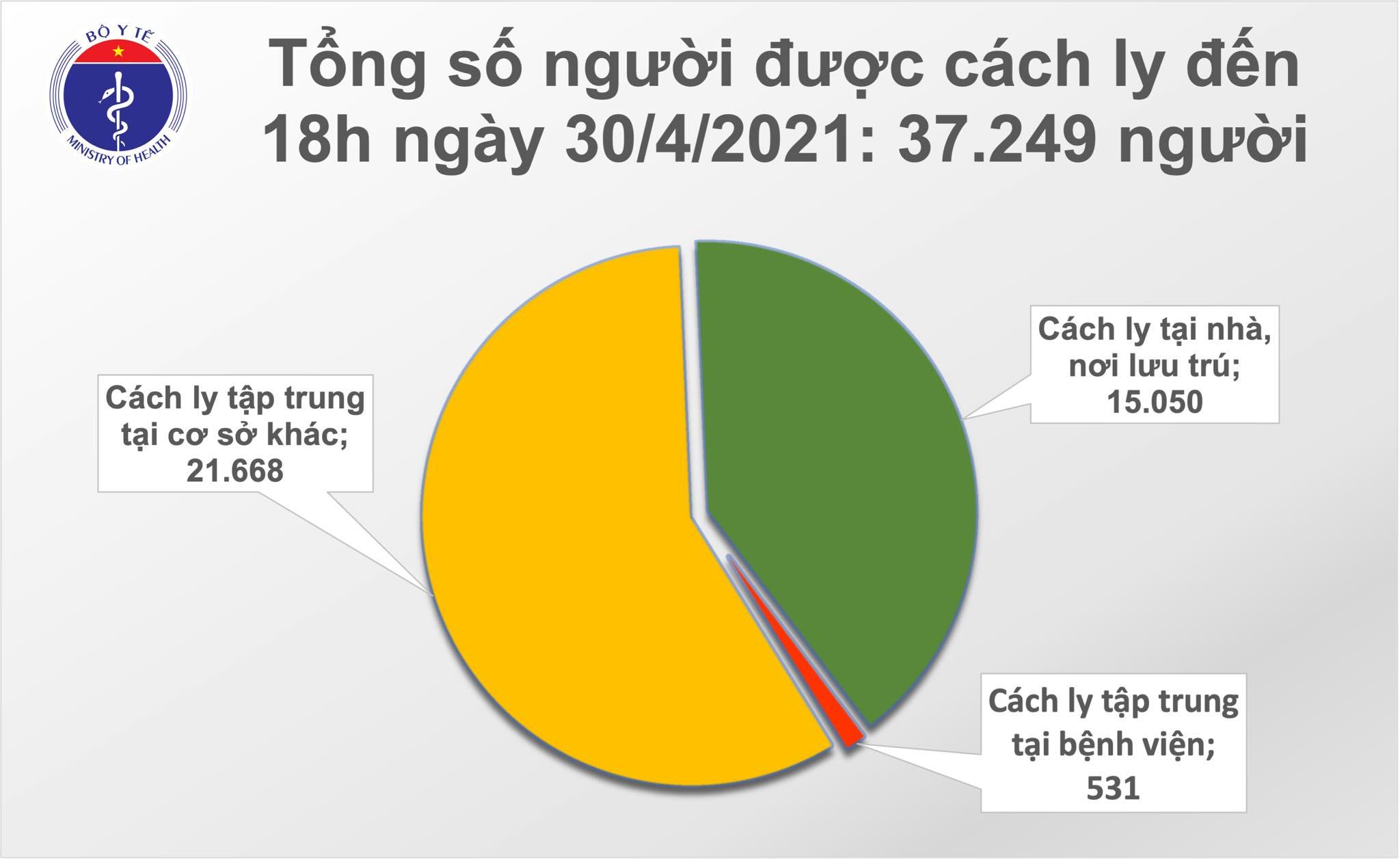 Chiều 30/4: Thêm 14 ca mắc COVID-19, có 4 ca ghi nhận trong nước tại Hà Nam và Hà Nội 1
