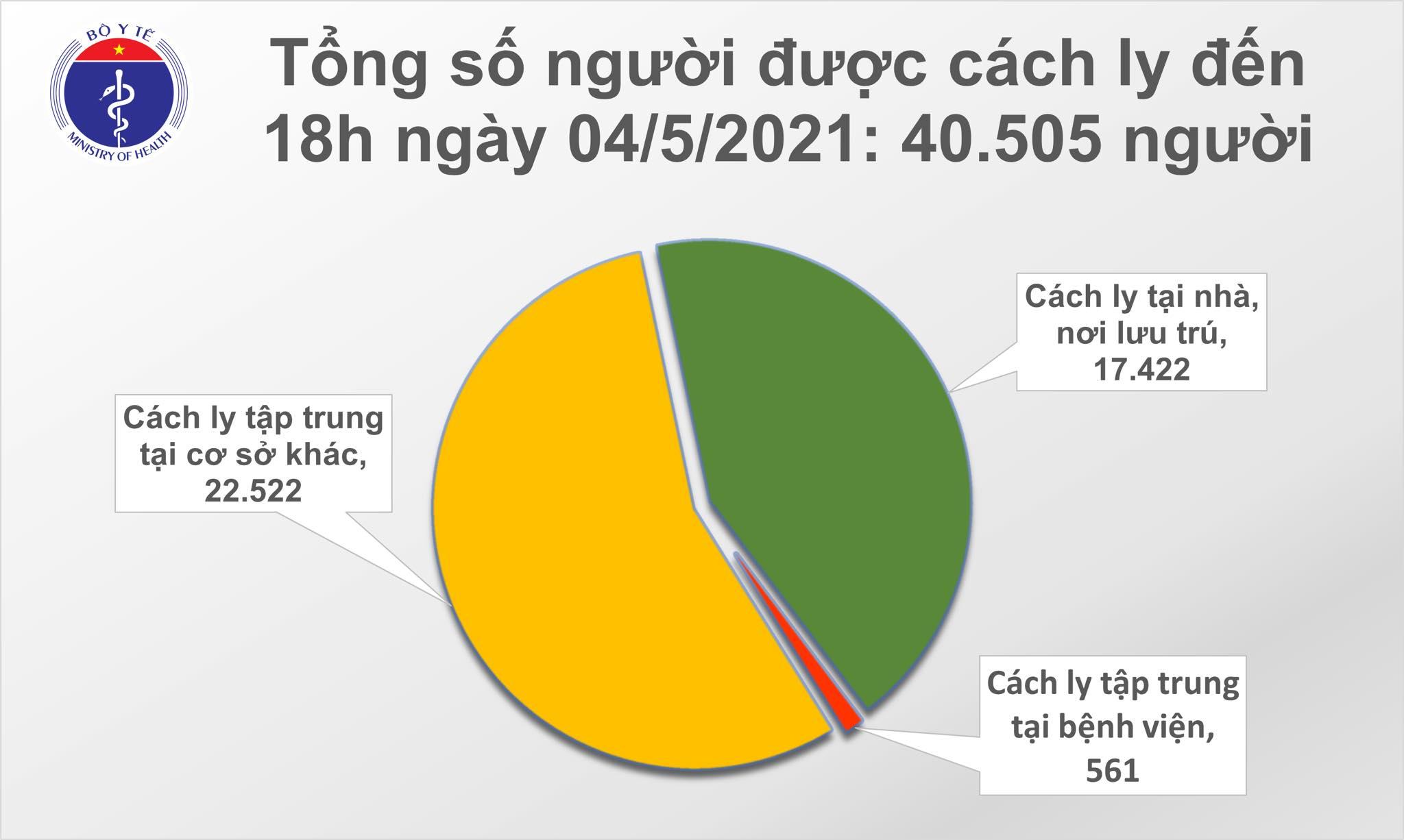 Chiều 4/5: Thêm 11 ca mắc COVID-19, có 1 ca trong nước tại Đà Nẵng 1
