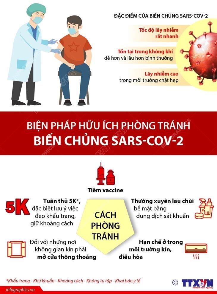 Sáng 4/6, Việt Nam có thêm 52 ca mắc mới COVID-19, đợt dịch thứ 4 vượt mốc 5.000 ca cộng đồng 1