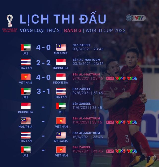 Lịch thi đấu của ĐT Việt Nam tại vòng loại World Cup 2022: Chạm trán ĐT Malaysia (23h45 ngày 11/6)