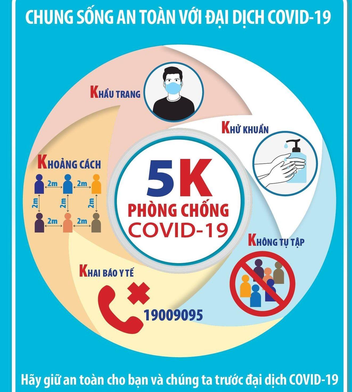 Thực hiện 5K+vaccine để phòng chống COVID-19