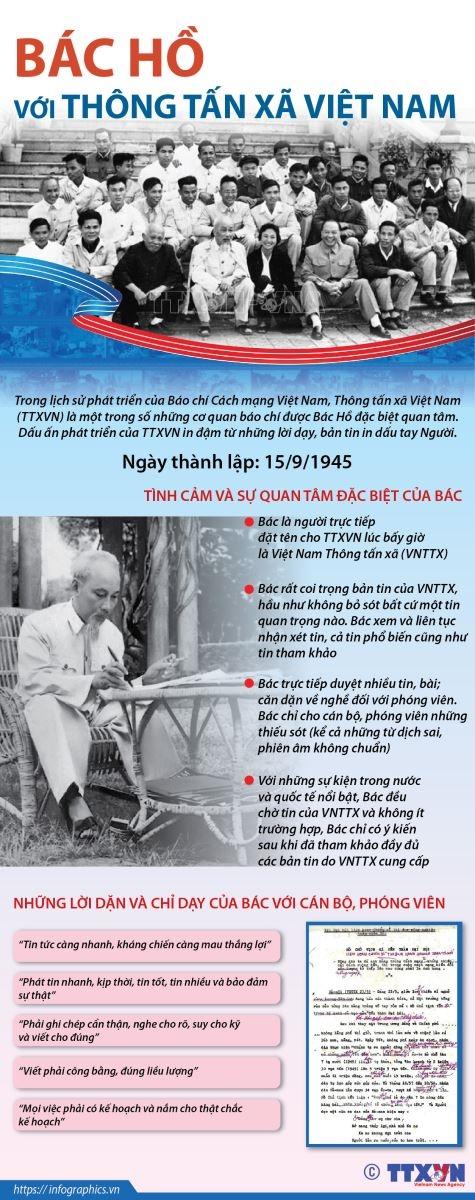 Người khai sinh và đặt nền móng cho báo chí Cách mạng Việt Nam 2