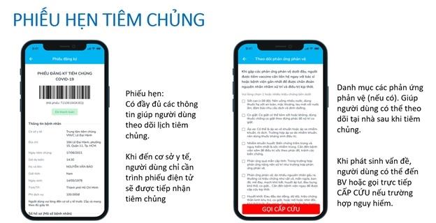 Giao diện ứng dụng đăng kí tiêm vaccine ngừa COVID-19 trên điện thoại thông minh. Ảnh minh họa.