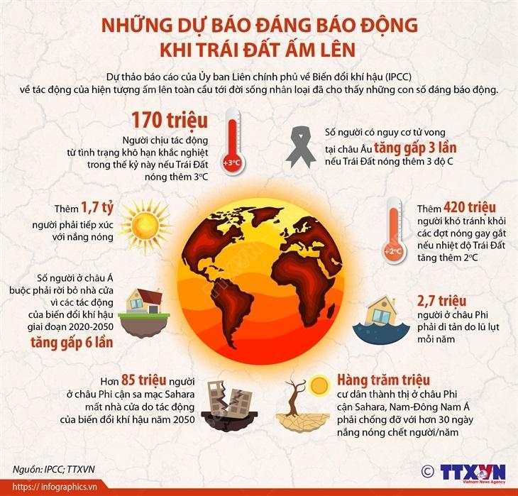 Những dự báo đáng báo động khi Trái Đất ấm lên