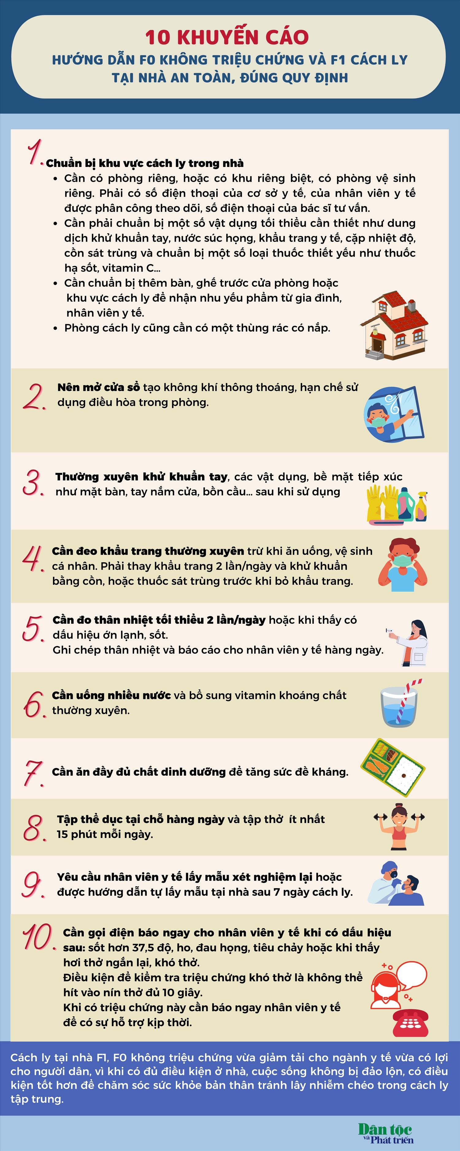 10 khuyến cáo hướng dẫn F0 không triệu chứng và F1 cách ly tại nhà an toàn, đúng quy định