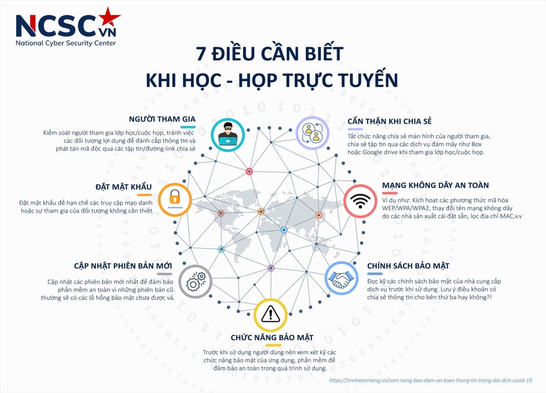 Hướng dẫn cách bảo đảm an toàn thông tin trên mạng internet trong đại dịch Covid-19