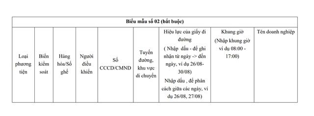 Danh sách người điều khiển xe mô tô, danh sách người điều khiển xe ô tô: mỗi loại lập riêng theo Biểu mẫu số 02