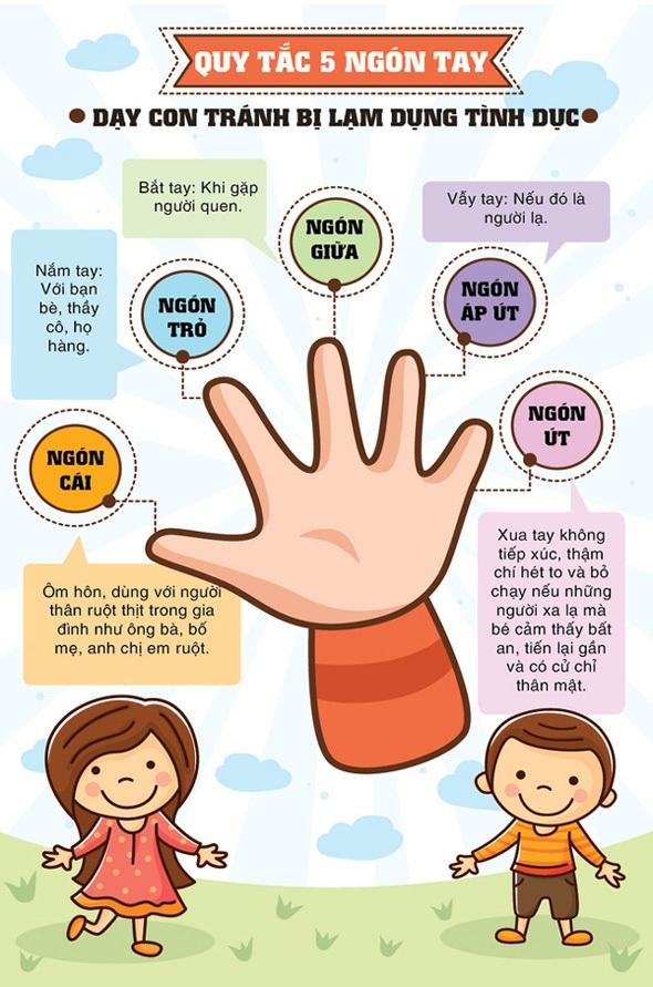 Cần phổ biến nguyên tắc 5 ngón tay cho phụ huynh vùng DTTS và miền núi