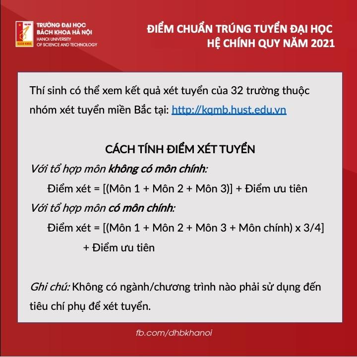Trường Đại học Bách khoa Hà Nội công bố điểm trúng tuyển 5