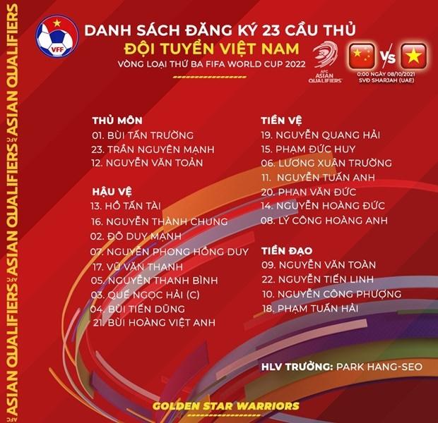 Danh sách đội tuyển Việt Nam đối đầu Trung Quốc. (Ảnh: VFF)