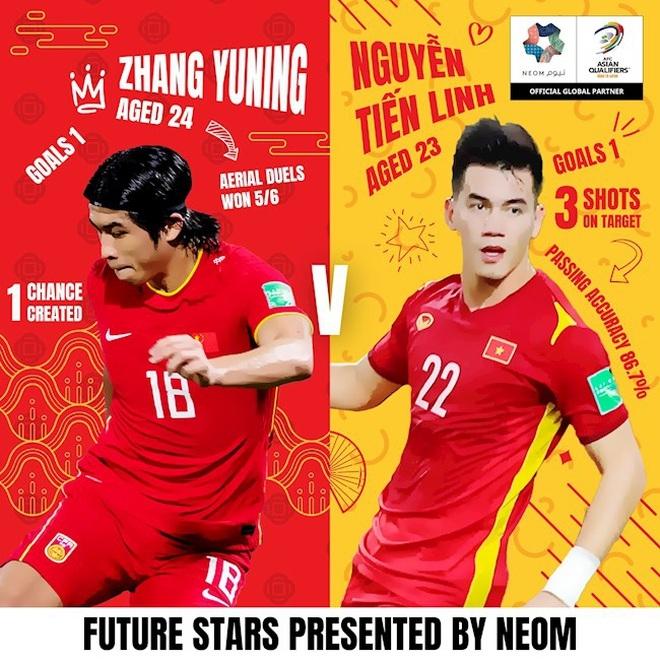 Tiến Linh giành chiến thắng trong cuộc bầu chọn của AFC.