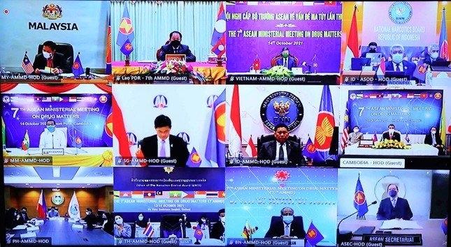 Các đại biểu tham gia Hội nghị theo hình thức trực tuyến